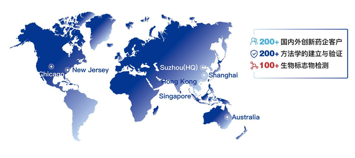 迈杰转化医学全球化布局
